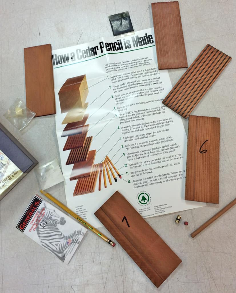 How A Pencil Is Made, A.D. Cook, Artist